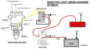 honda civic fog light wiring diagram