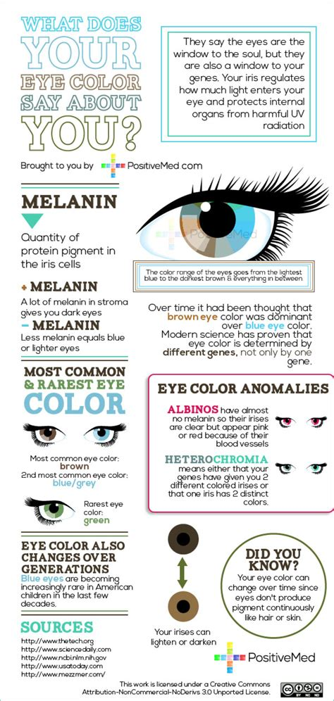 what does your color what does your eye color say about you