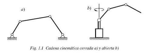 cadenas cinematicas robotica turoboticamundo glosario robotica