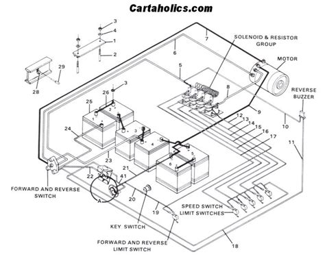 club car golf cart wiring diagram 1985 electric