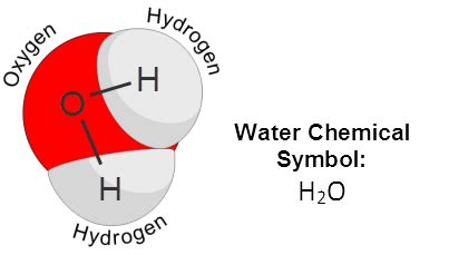diagram of water molecule the water on earth is likely than the solar system