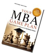 Free Mba Studies by Free Mba Study Material From Sahni The Mba Question