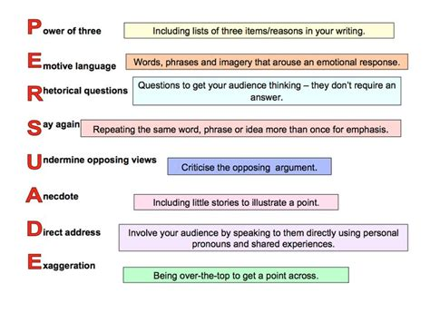 Persuasive Essay Exercises by 1000 Images About Persuasive Devices On Persuasive Writing And Persuasive Text
