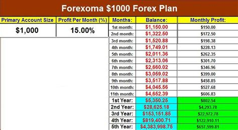 Forex Trader Business Plan Yvilopup Web Fc2 Com Day Trading Business Plan Template