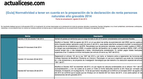 calendario dian 2016 personas naturales requisitos para declarar renta persona natural 2016