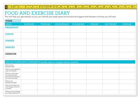 food diary template healthy food guide