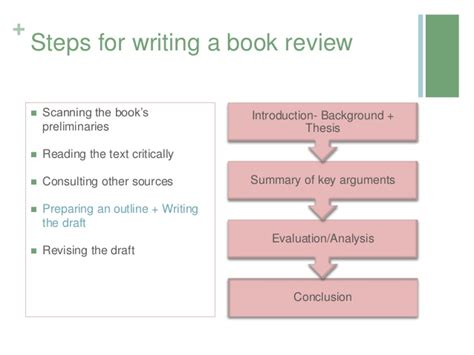Write Book Reviews by Writing A Book Review