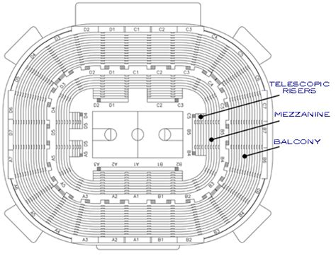 basketball arena floor plan hton university convocation center