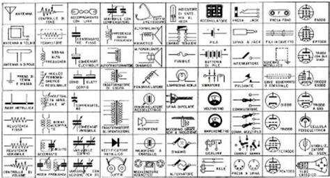 libreria materiali autocad 187 simboli elettrici civili