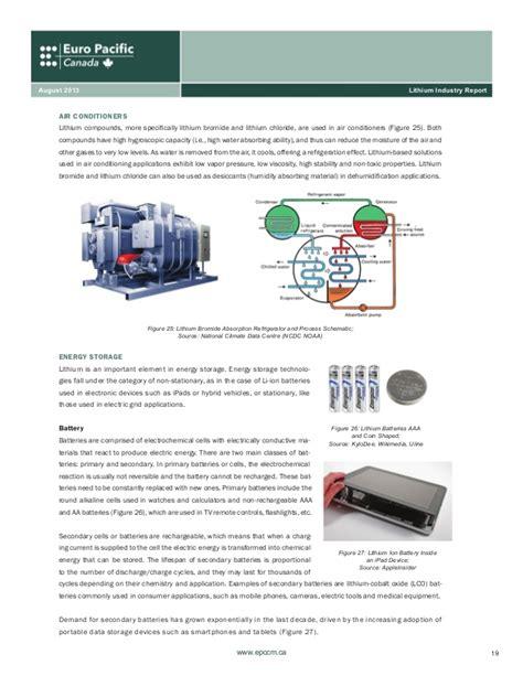 Lithium Industry A Strategic Energy Metal