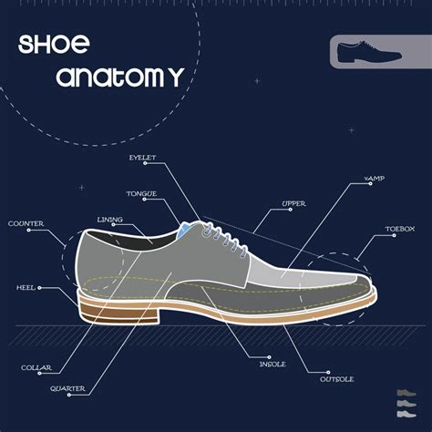 shoe terms that you should