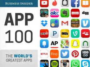 best organization apps 100 best apps for iphone and android business insider