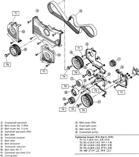 on board diagnostic system 1987 buick skylark navigation service manual remove front speaker grille 1987 buick