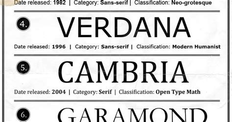 Best Creative Resume Fonts by Best Fonts For Your Resume Resume Tips Itunes And