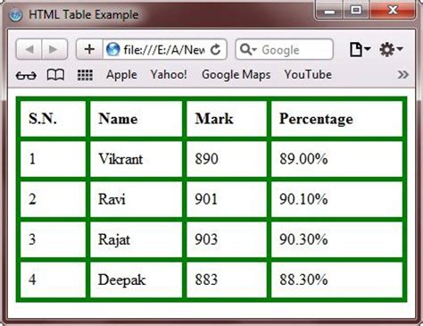 Html Table Align Html Tables