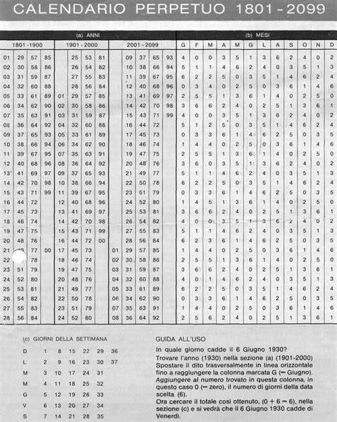 almanaque o calendario perpetuo numero del giorno della settimana e numero di giorni