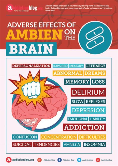 Ambien Detox by 85 Best Prescription Abuse Images On