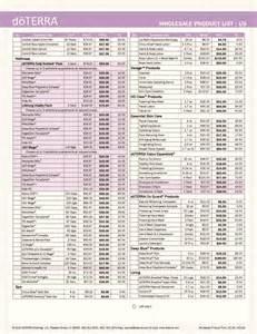 doterra price list