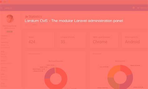 tutorial laravel cms laralum cms the modular laravel administration panel