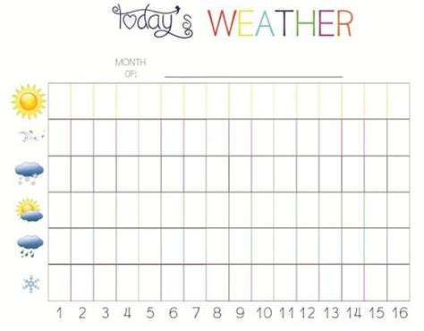 free printable weather graphs pre k weather charting free printable teaching pinterest