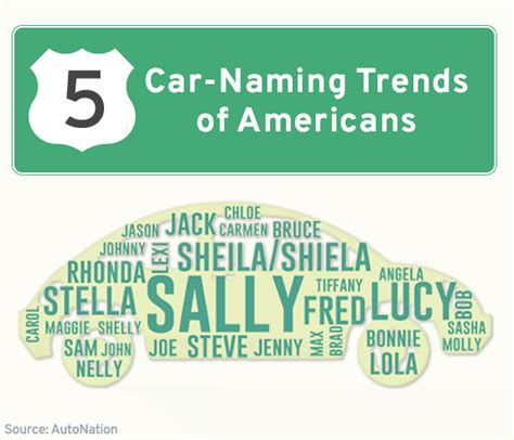 car names popular car names in the us bankrate
