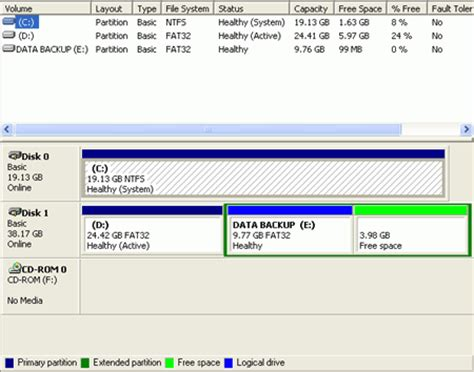 format hard disk xp beginners guides formatting and partitioning a hard drive
