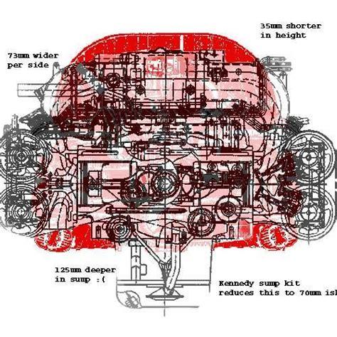 subaru boxer engine dimensions thesamba com gallery vw vs subaru engine size