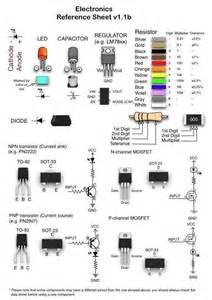 types of capacitors with symbol 17 best images about electronic components on different types semiconductor