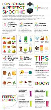 how to make a perfect smoothie infographic