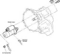 2001 Hyundai Elantra Starter 2001 Hyundai Sonata Starter Location Questions With