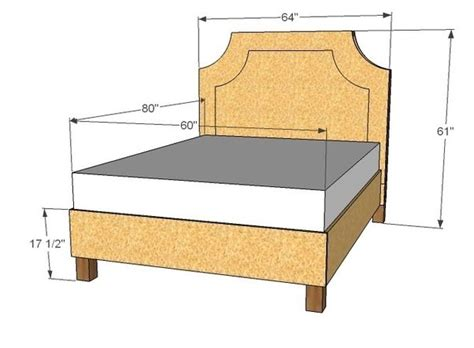 What Is The Width Of A Queen Size Bed Frame Quora Measurements For Size Bed Frame