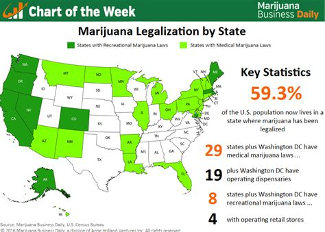states with legal weed map the post election u s marijuana landscape