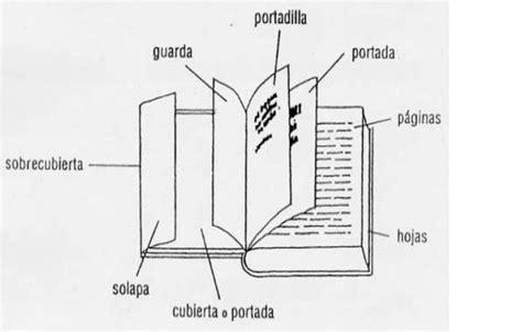 libro va la t i a y los mil libros las partes de un libro