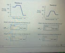 the standard free energy of activation of one reac chegg com