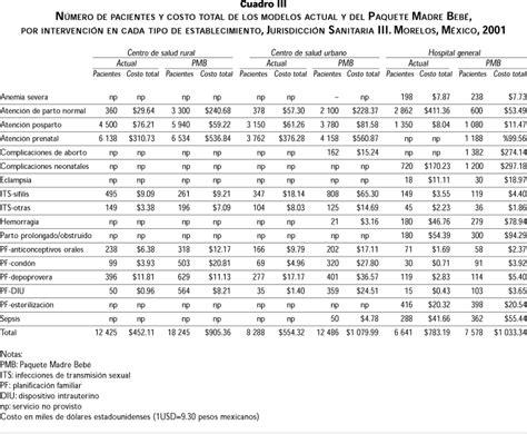 costo de verificacion vehicular en morelos 2016 costos de verificacion vehicular estado de mexico 2016