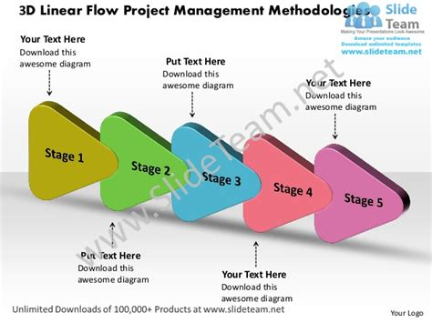 project management methodology template 5 stages chart 3d linear project management methodologies