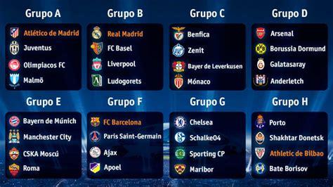 Calendario Chions League 2014 15 F 250 Tbol Sorteo Fase De Grupos Uefa Chions League