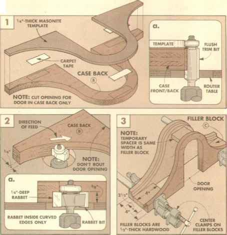 template kerf bending woodworking archive