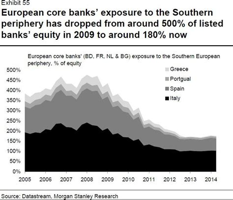 european bank stress test click to enlarge