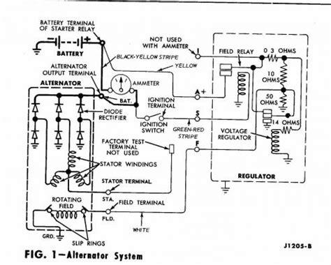 alternator output club cobra