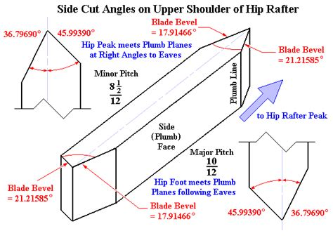 How To Cut A Hip Roof Rafter hip and valley sketches for 90 degree wall angle
