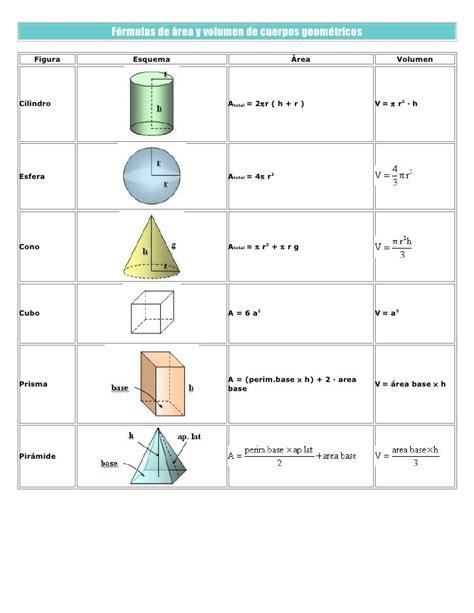 figuras geometricas area y volumen f 243 rmulas de 225 reas y volumen de cuerpos geom 233 tricos