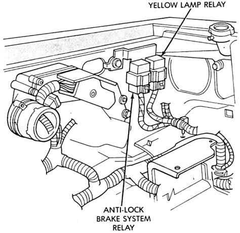 repair anti lock braking 1988 volkswagen type 2 user handbook repair guides bosch iii and bendix type 10 anti lock brake systems general information