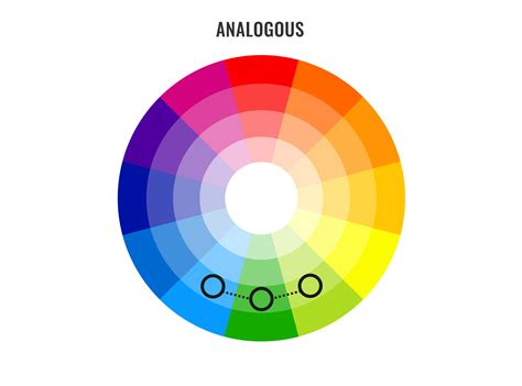 color wheel scheme using color schemes in mobile ui design sitepoint