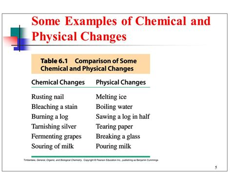 chapter 5 chemical reactions ppt
