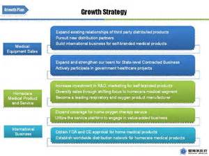 Growth Business Plan Template by Introduction History Management Company Overview