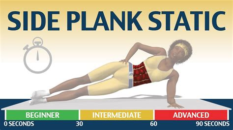 side plank static youtube
