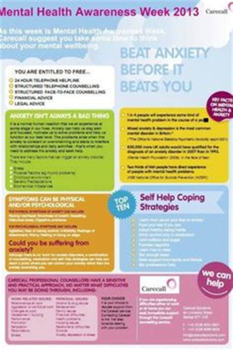 Modification Mental Illness by Activities For Mental Health Groups Mental Health