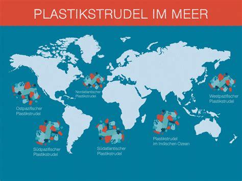 Plastik Klaten plastik inseln im meer technik umwelt