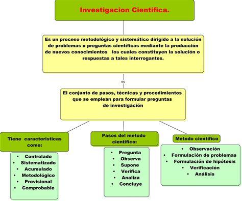 preguntas de la n400 en español libro metodologia de las ciencias sociales descargar